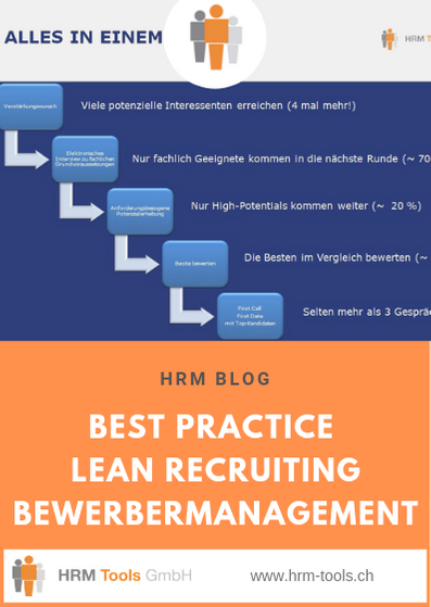 Best Practice Bewerbermanagement